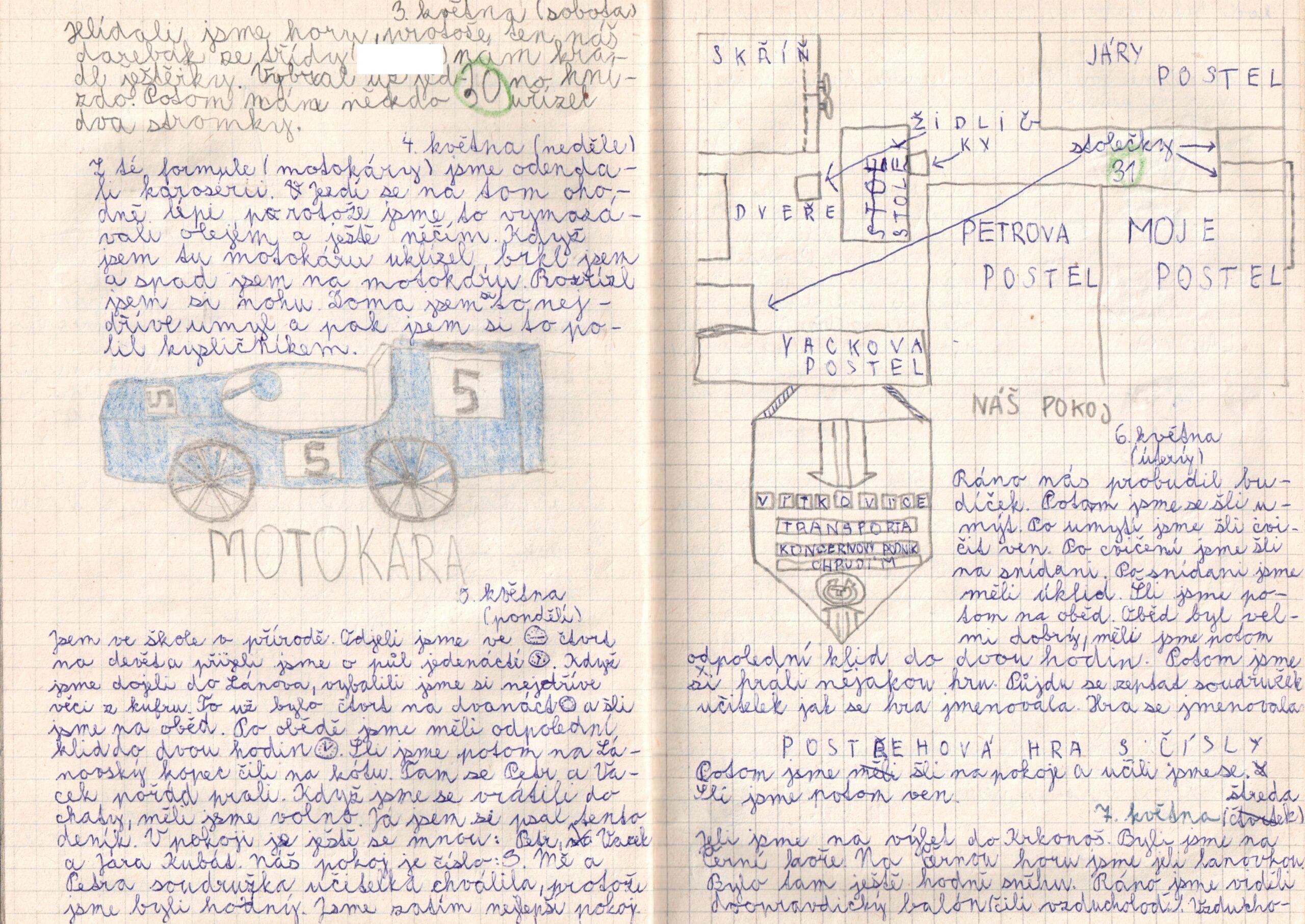 Deník I. - strana 16