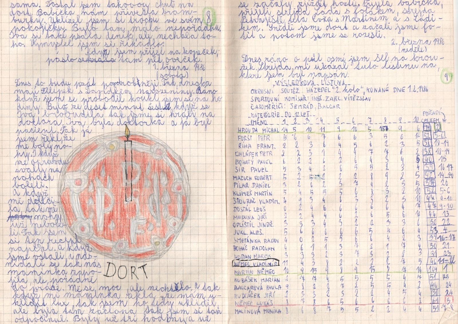 Deník I. - strana 5
