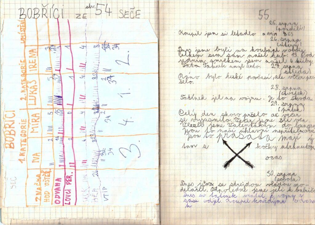 Deník II. - strana 9