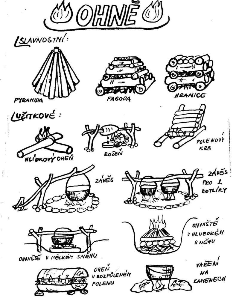 Různé druhy táboráků