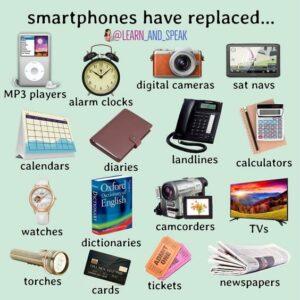 Co vše nahradil mobilní telefon ...