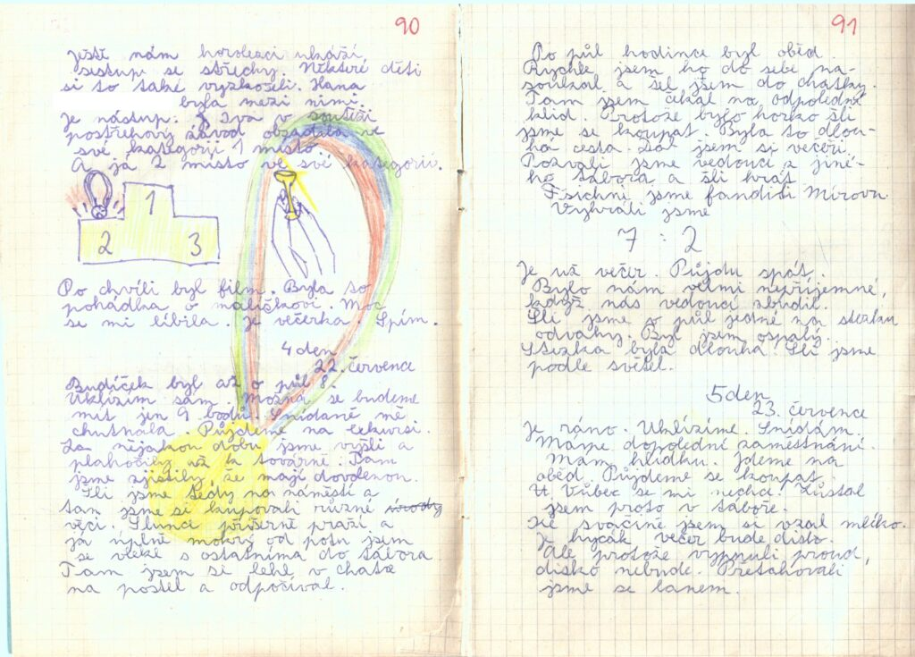 Deník III. - strana 6